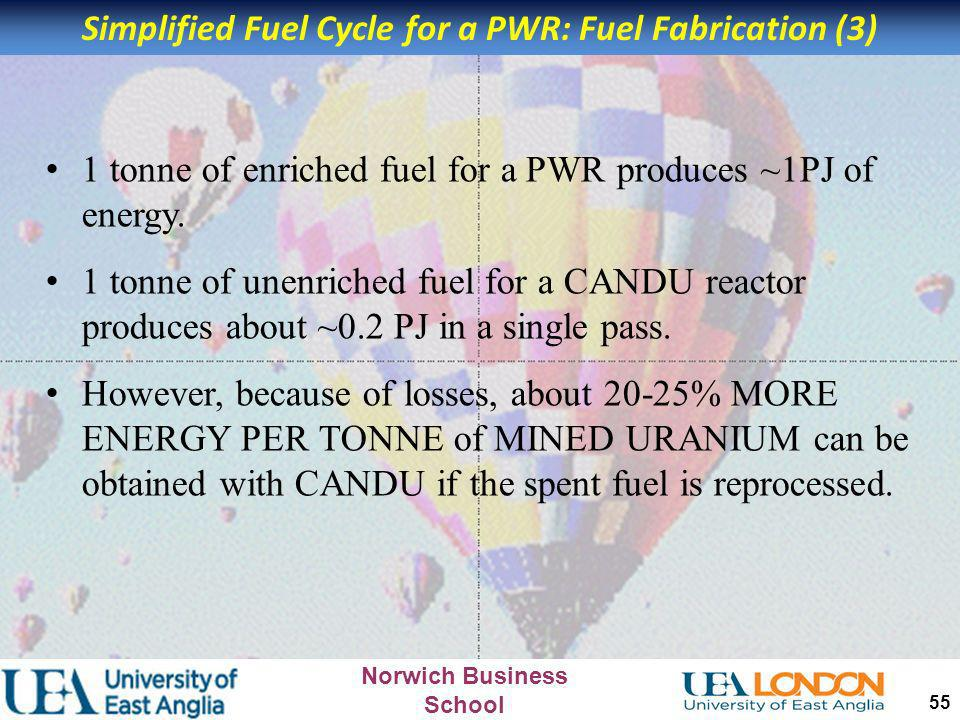 Norwich Business School 54 PLUTONIUM Fuel fabrication presents much greater problems. Workers require more shielding from radiation. Chemically toxic.