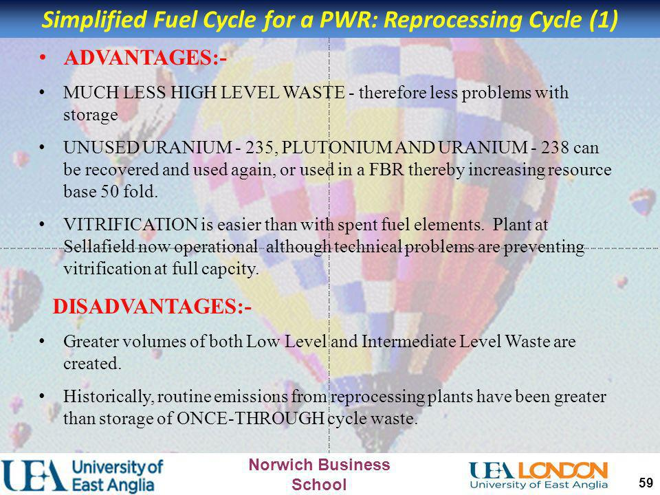 Norwich Business School 58 ADVANTAGES:- NO REPROCESSING needed - therefore much lower discharges of low level/intermediate level liquid/gaseous waste.