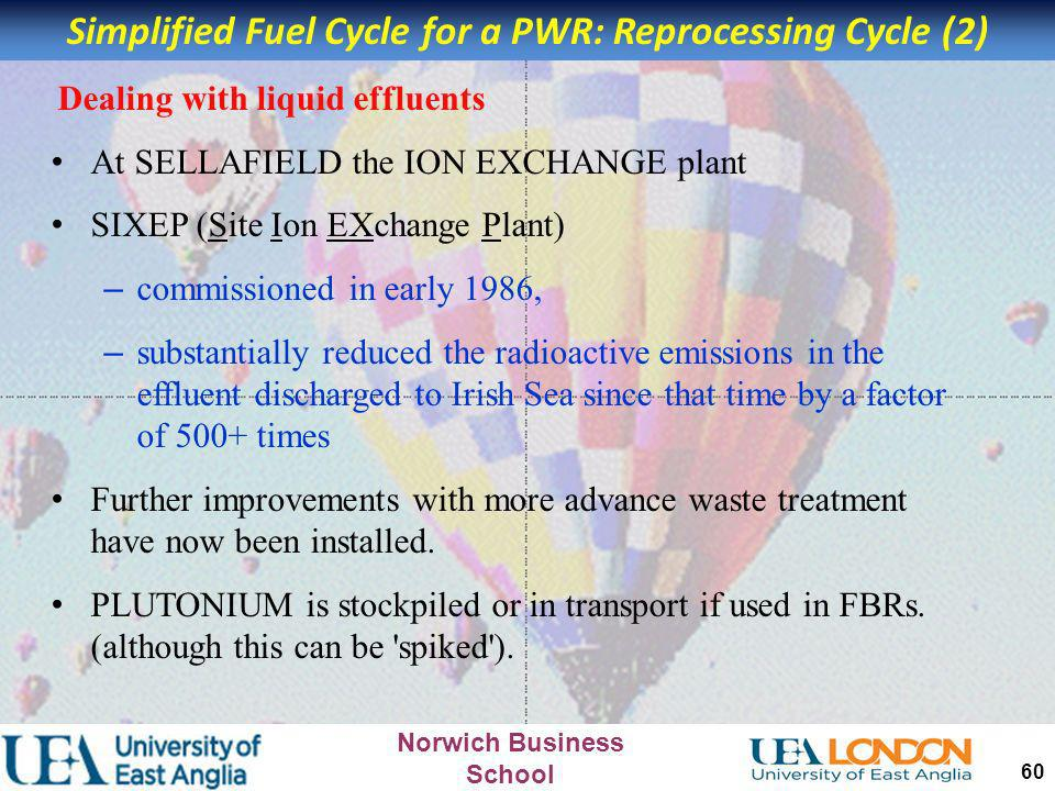 Norwich Business School 59 ADVANTAGES:- MUCH LESS HIGH LEVEL WASTE - therefore less problems with storage UNUSED URANIUM - 235, PLUTONIUM AND URANIUM