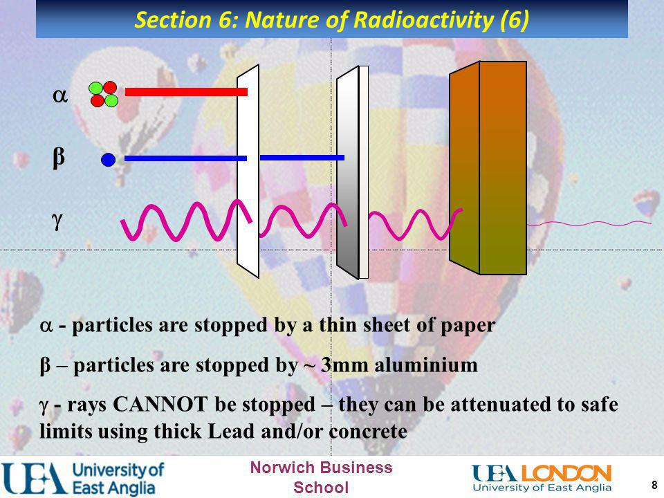 Norwich Business School 7 Radioactive emissions. FOUR types of radiation:- 1) ALPHA particles ( ) -large particles consisting of 2 PROTONS and 2 NEUTR
