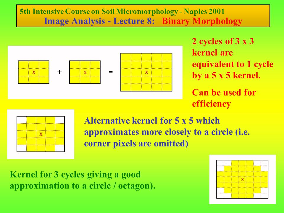 5th Intensive Course on Soil Micromorphology - Naples 2001 Image Analysis - Lecture 8: Binary Morphology 2 cycles of 3 x 3 kernel are equivalent to 1 cycle by a 5 x 5 kernel.