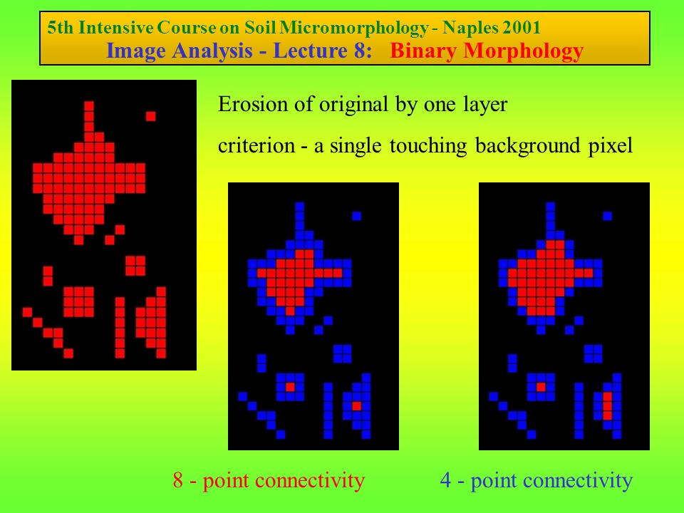 5th Intensive Course on Soil Micromorphology - Naples 2001 Image Analysis - Lecture 8: Binary Morphology Erosion by 2 and 3 layers 4 - point connectivity Some residual parts of largest particle remain.