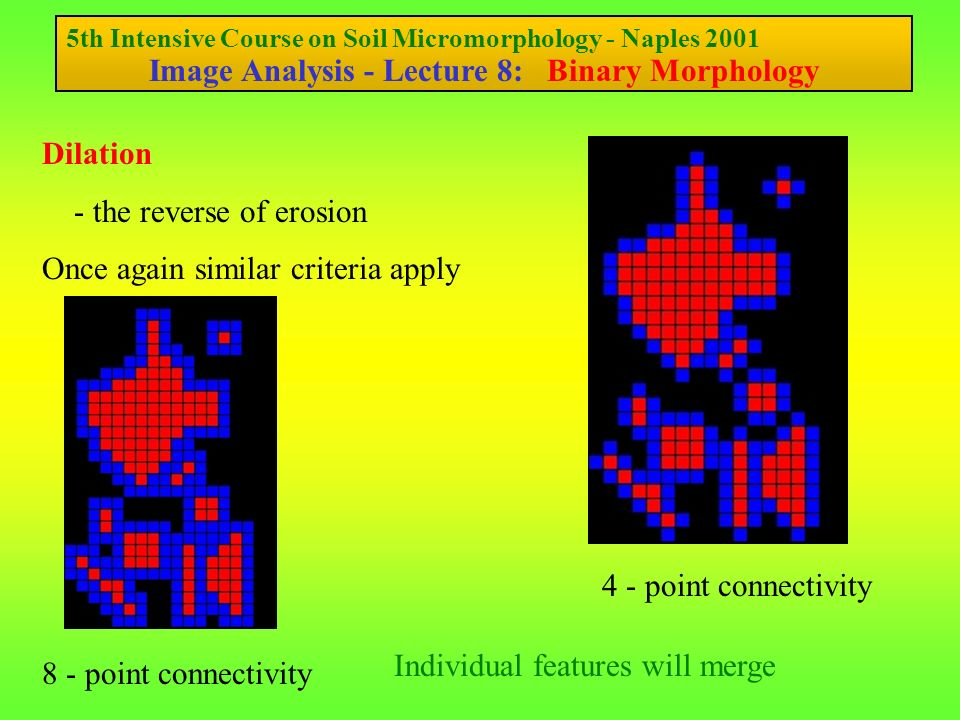 Schematic Representation of one erosion and one dilation Grey Level Image Binary Version 5th Intensive Course on Soil Micromorphology - Naples 2001 Image Analysis - Lecture 8: Binary Morphology