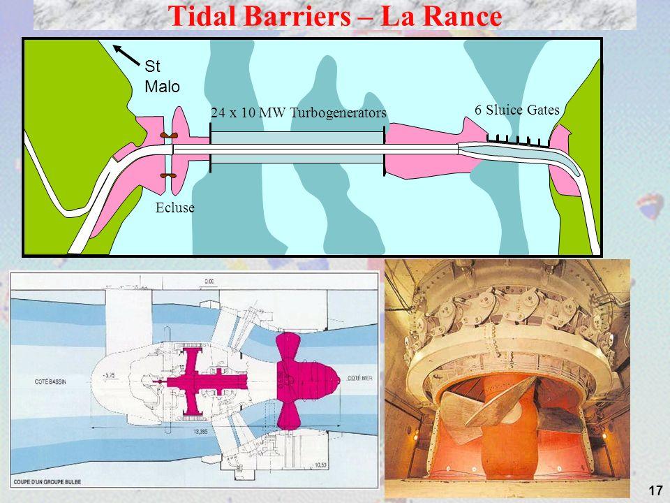 17 24 x 10 MW Turbogenerators 6 Sluice Gates Ecluse St Malo Tidal Barriers – La Rance