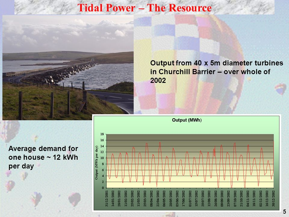 5 Tidal Power – The Resource Output from 40 x 5m diameter turbines in Churchill Barrier – over whole of 2002 Average demand for one house ~ 12 kWh per day