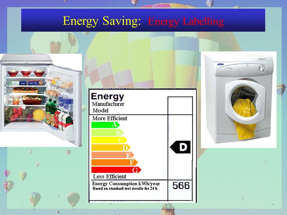 Energy Saving: Energy Labelling