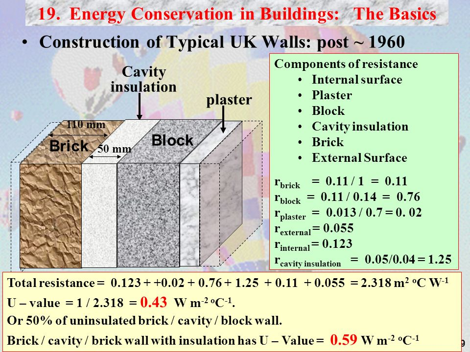 9 Construction of Typical UK Walls: post ~ 1960 19. Energy Conservation in Buildings: The Basics Brick Cavity insulation 110 mm Components of resistan