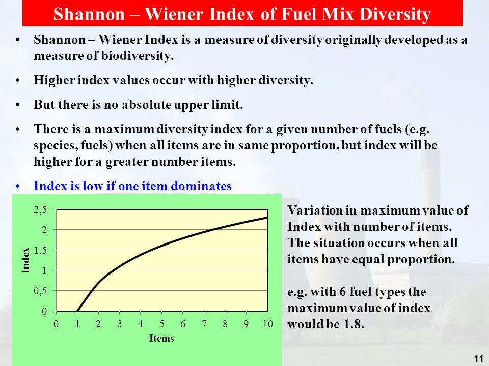 Shannon – Wiener Index of Fuel Mix Diversity Shannon – Wiener Index is a measure of diversity originally developed as a measure of biodiversity. Highe