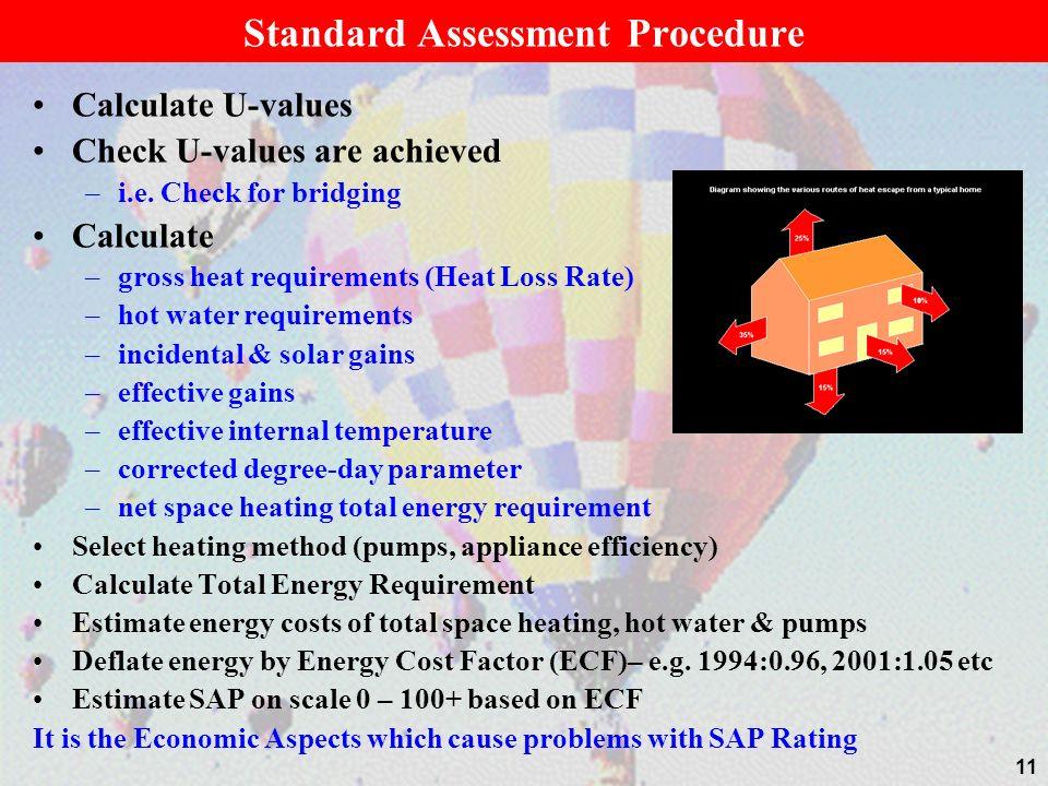 Standard Assessment Procedure Calculate U-values Check U-values are achieved –i.e.