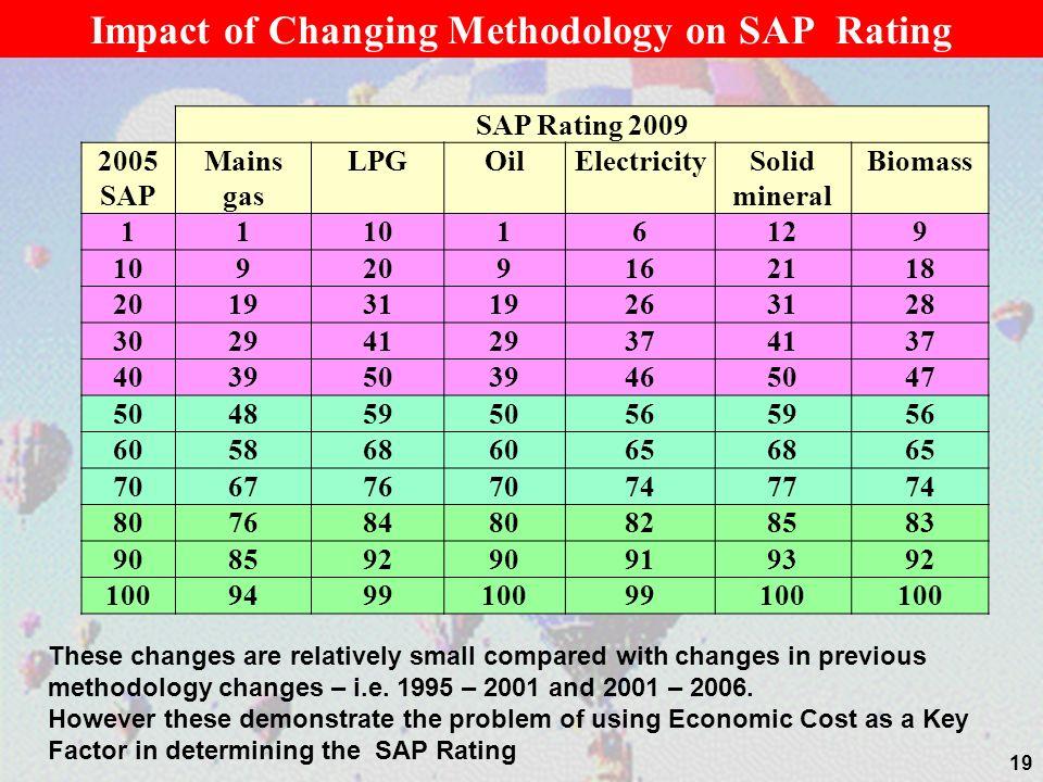 SAP Rating 2009 2005 SAP Mains gas LPGOilElectricitySolid mineral Biomass 111016129 109209162118 20193119263128 30294129374137 40395039465047 50485950