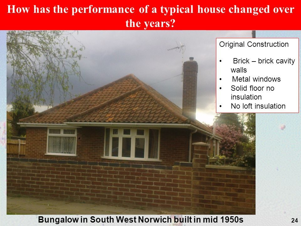 24 How has the performance of a typical house changed over the years? Bungalow in South West Norwich built in mid 1950s Original Construction Brick –