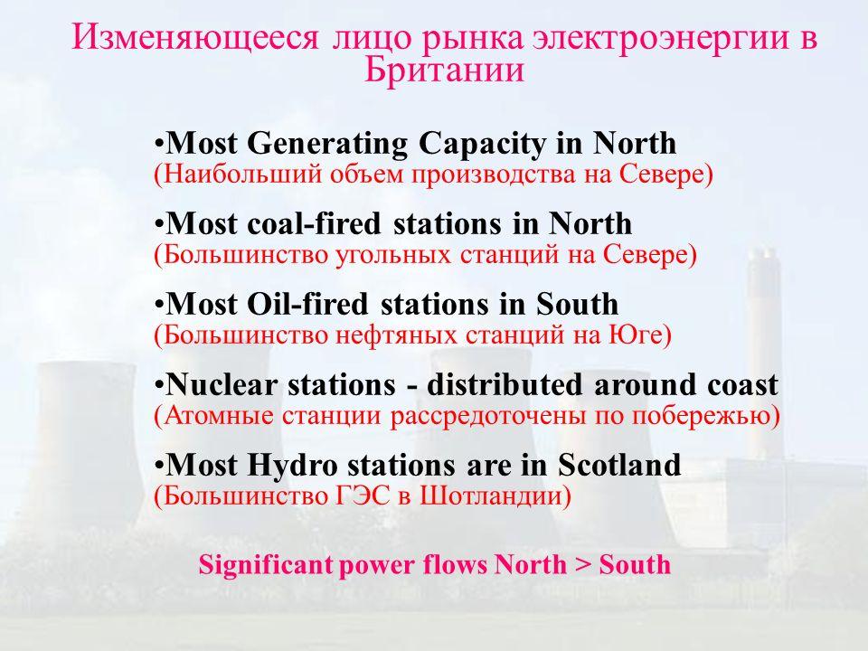 Most Generating Capacity in North (Наибольший объем производства на Севере) Most coal-fired stations in North (Большинство угольных станций на Севере) Most Oil-fired stations in South (Большинство нефтяных станций на Юге) Nuclear stations - distributed around coast (Атомные станции рассредоточены по побережью) Most Hydro stations are in Scotland (Большинство ГЭС в Шотландии) Изменяющееся лицо рынка электроэнергии в Британии Significant power flows North > South