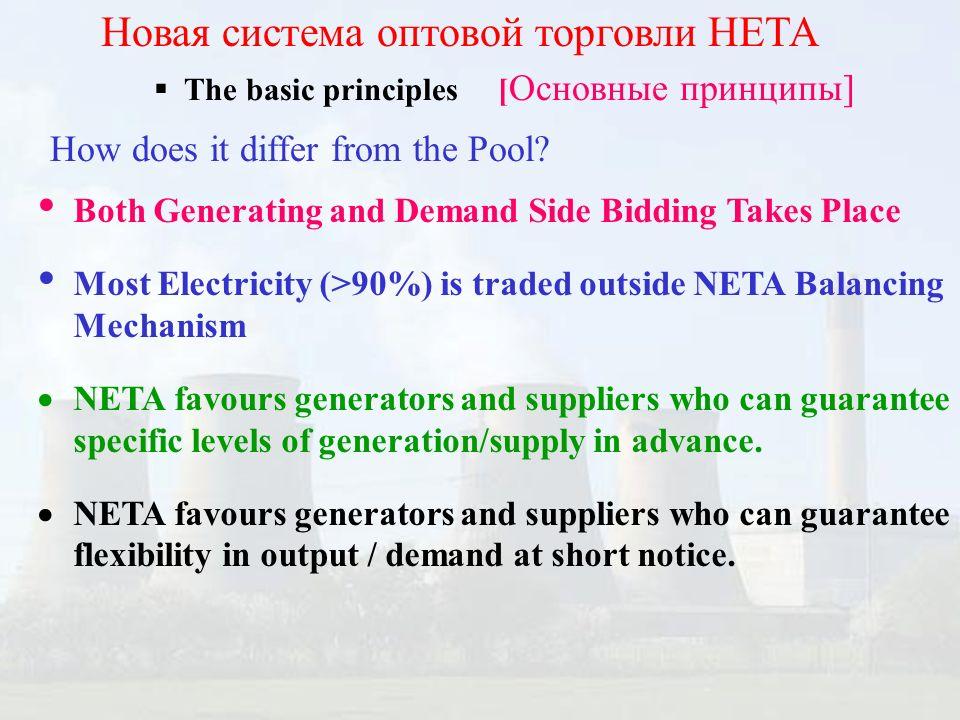 The basic principles [ Основные принципы] Новая система оптовой торговли НЕТА How does it differ from the Pool.