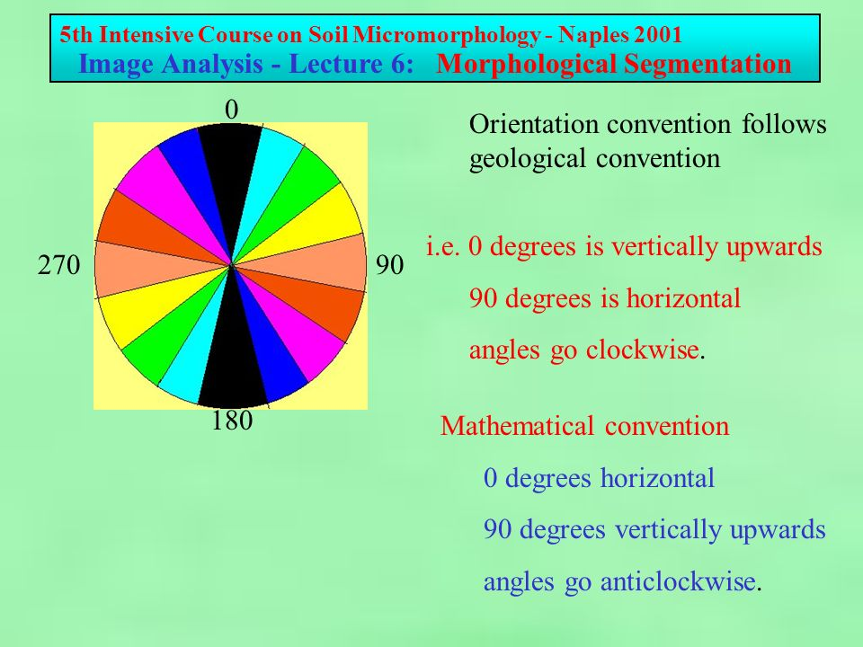 th Intensive Course on Soil Micromorphology - Naples 2001 Image Analysis - Lecture 6: Morphological Segmentation i.e.