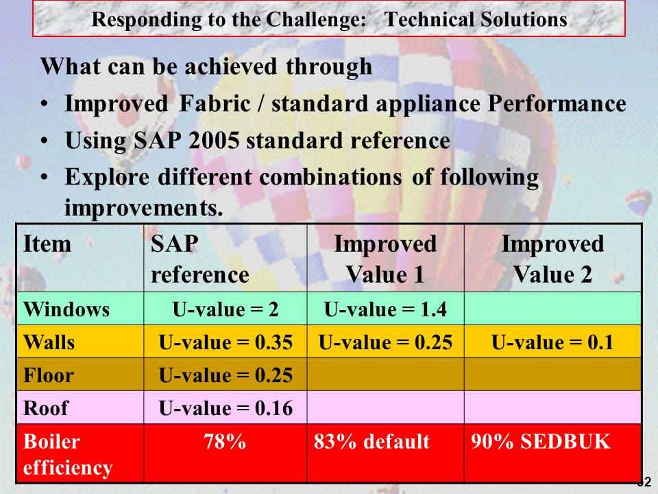 52 What can be achieved through Improved Fabric / standard appliance Performance Using SAP 2005 standard reference Explore different combinations of following improvements.