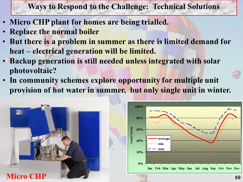69 Micro CHP Ways to Respond to the Challenge: Technical Solutions Micro CHP plant for homes are being trialled.