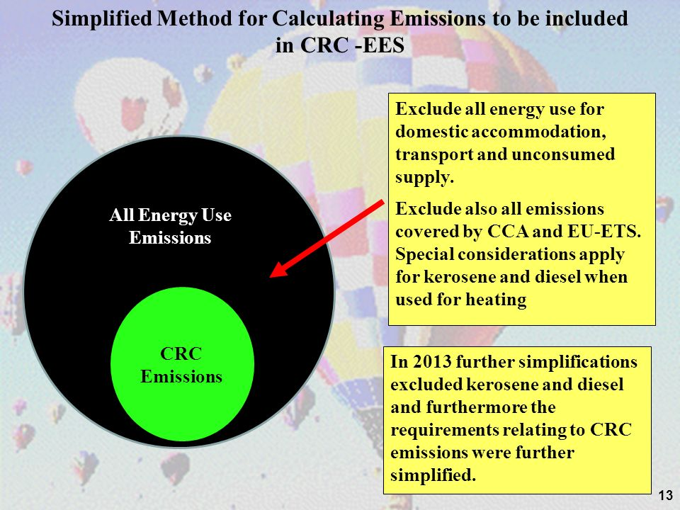 13 All Energy Use Emissions Exclude all energy use for domestic accommodation, transport and unconsumed supply.