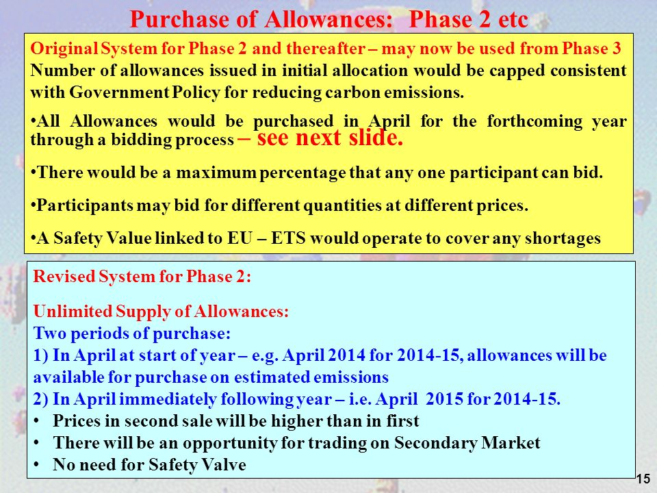 15 Purchase of Allowances: Phase 2 etc Original System for Phase 2 and thereafter – may now be used from Phase 3 Number of allowances issued in initia