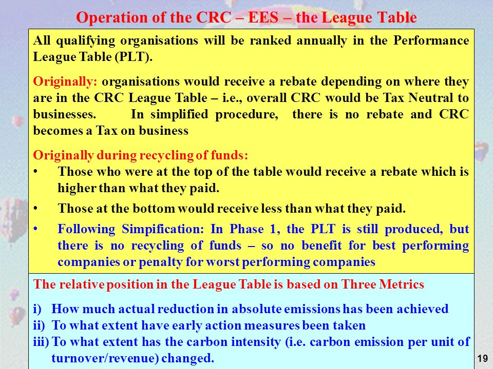 19 Operation of the CRC – EES – the League Table All qualifying organisations will be ranked annually in the Performance League Table (PLT). Originall