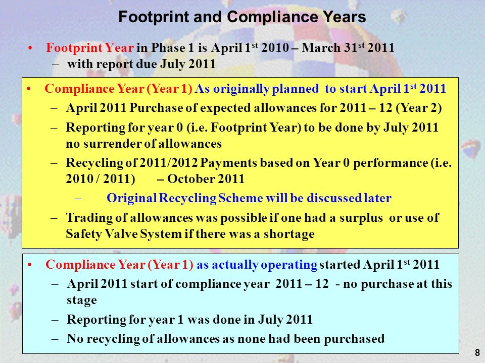 8 Footprint and Compliance Years Footprint Year in Phase 1 is April 1 st 2010 – March 31 st 2011 –with report due July 2011 Compliance Year (Year 1) A