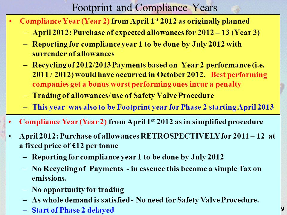 9 Footprint and Compliance Years Compliance Year (Year 2) from April 1 st 2012 as originally planned –April 2012: Purchase of expected allowances for 2012 – 13 (Year 3) –Reporting for compliance year 1 to be done by July 2012 with surrender of allowances –Recycling of 2012/2013 Payments based on Year 2 performance (i.e.
