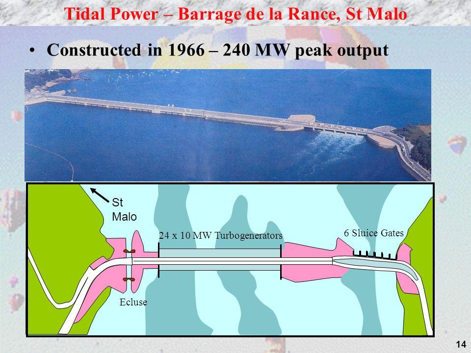 14 Constructed in 1966 – 240 MW peak output 24 x 10 MW Turbogenerators 6 Sluice Gates Ecluse St Malo Tidal Power – Barrage de la Rance, St Malo