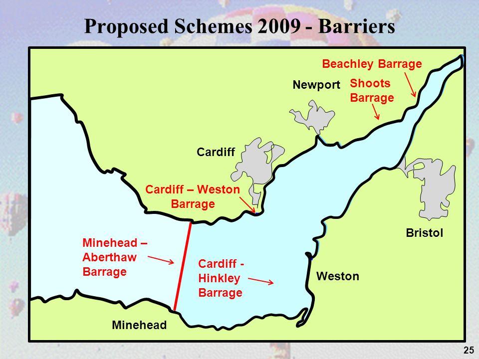 Proposed Schemes 2009 - Barriers 25 Cardiff Newport Bristol Weston Minehead Beachley Barrage Shoots Barrage Cardiff – Weston Barrage Cardiff - Hinkley