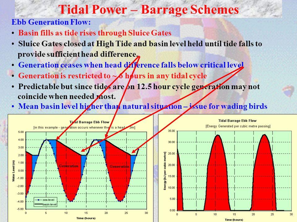 8 Tidal Power – Barrage Schemes Ebb Generation Flow: Basin fills as tide rises through Sluice Gates Sluice Gates closed at High Tide and basin level h