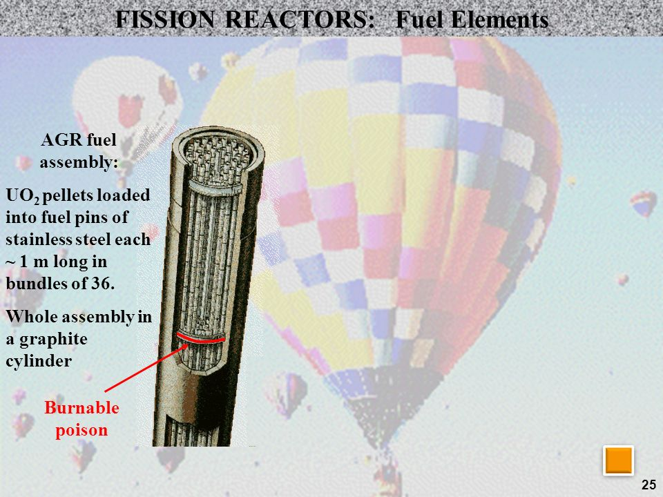 25 FISSION REACTORS: Fuel Elements AGR fuel assembly: UO 2 pellets loaded into fuel pins of stainless steel each ~ 1 m long in bundles of 36. Whole as
