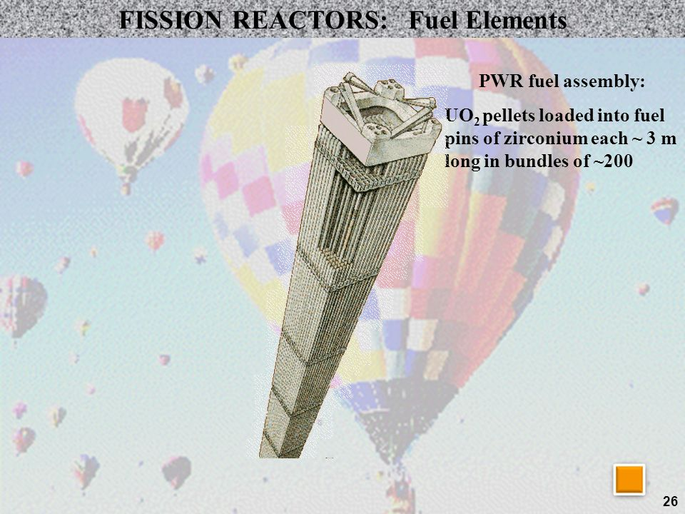 26 FISSION REACTORS: Fuel Elements PWR fuel assembly: UO 2 pellets loaded into fuel pins of zirconium each ~ 3 m long in bundles of ~200