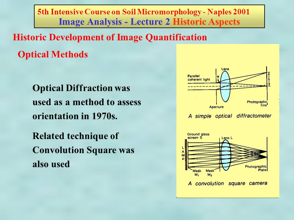 Historic Development of Image Quantification Optical Diffraction was used as a method to assess orientation in 1970s.