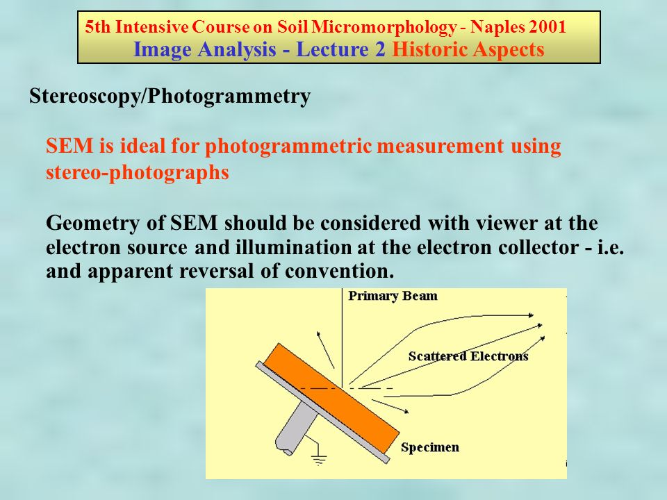 5th Intensive Course on Soil Micromorphology - Naples 2001 Image Analysis - Lecture 2 Historic Aspects Stereoscopy/Photogrammetry SEM is ideal for photogrammetric measurement using stereo-photographs Geometry of SEM should be considered with viewer at the electron source and illumination at the electron collector - i.e.