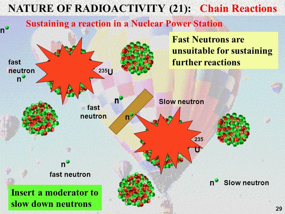 28 24/04/2014 FERTILE MATERIALS URANIUM - 238 is FERTILE as is THORIUM - 232 which can be transmuted into URANIUM - 233. Naturally occurring URANIUM c