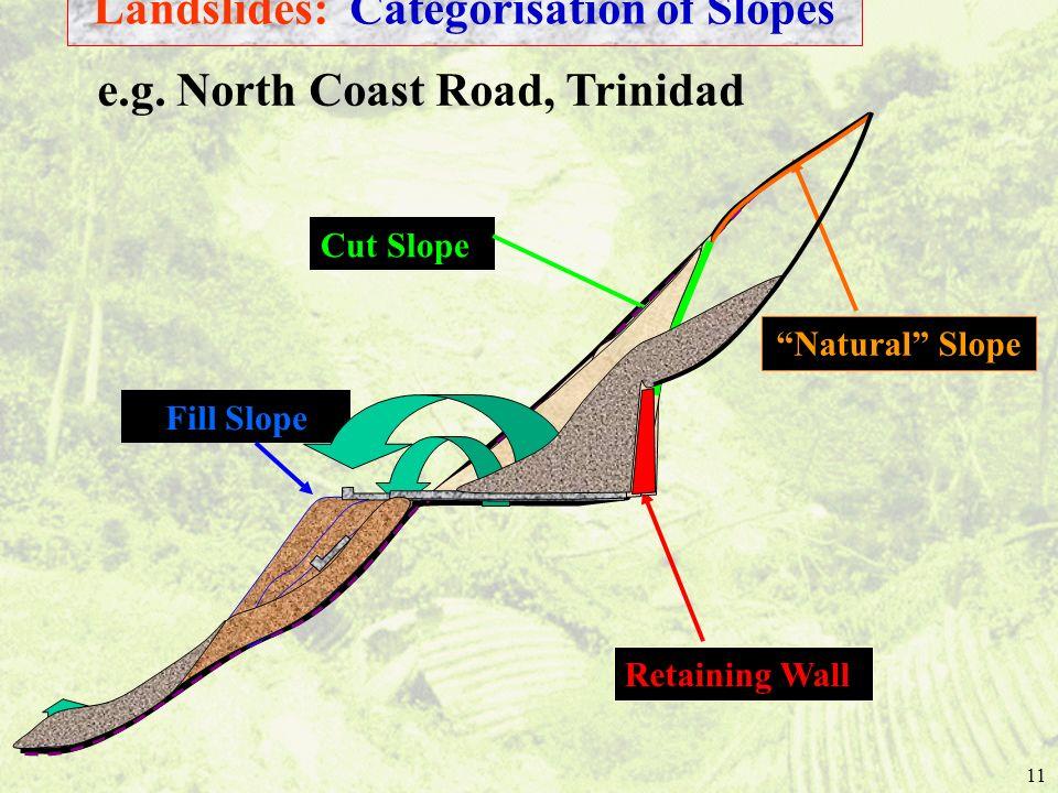 11 e.g. North Coast Road, Trinidad Fill Slope Retaining WallNatural Slope Cut Slope Landslides: Categorisation of Slopes