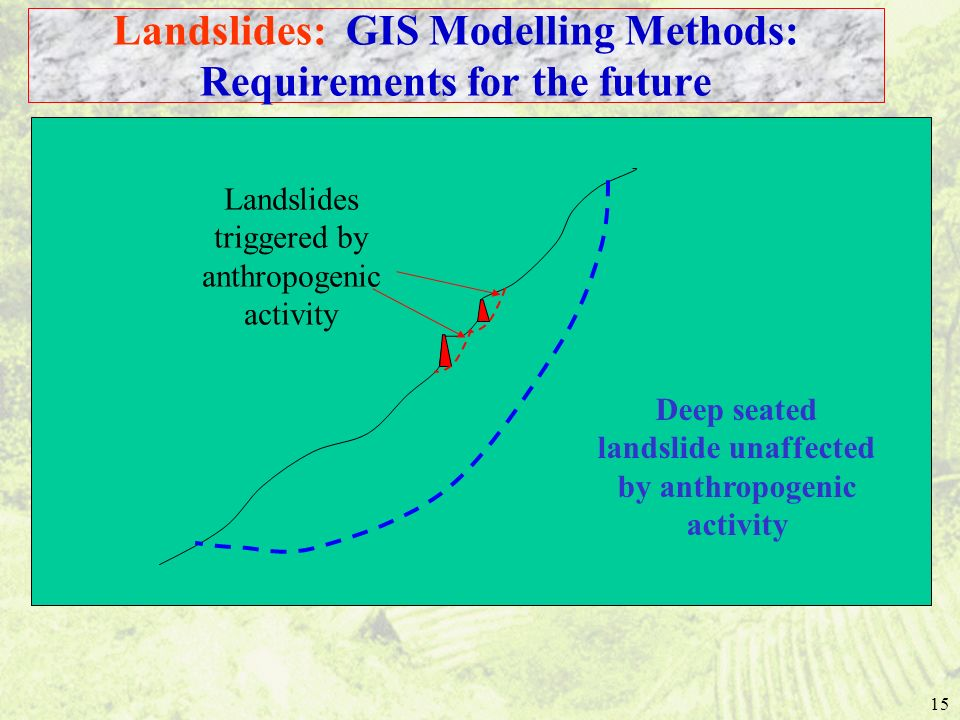 15 Landslides: GIS Modelling Methods: Requirements for the future Cut Slopes Fill Slopes Retaining Walls Hybrids: Cut/Retaining Wall / Fill/Retaining