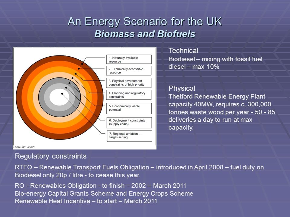 An Energy Scenario for the UK Biomass and Biofuels Technical Biodiesel – mixing with fossil fuel diesel – max 10% Physical Thetford Renewable Energy Plant capacity 40MW, requires c.