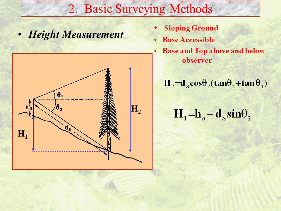 2. Basic Surveying Methods Height Measurement Sloping Ground Base Accessible Base and Top above and below observer H1H1 H2H2