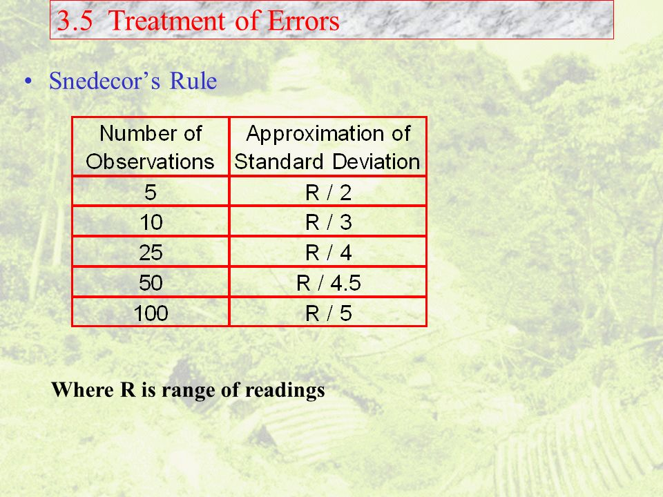 3.5 Treatment of Errors Snedecors Rule Where R is range of readings