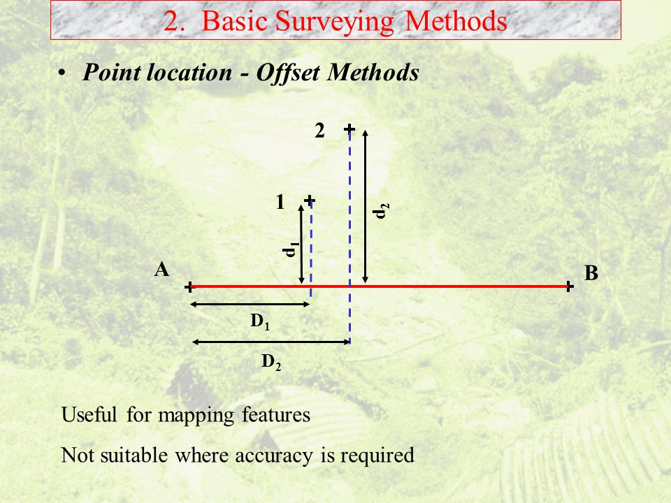 2. Basic Surveying Methods Point location - Offset Methods A B 2 1 D1D1 D2D2 d1d1 d2d2 Useful for mapping features Not suitable where accuracy is requ
