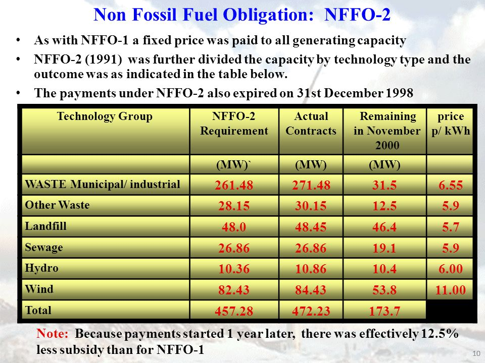 10 Non Fossil Fuel Obligation: NFFO-2 As with NFFO-1 a fixed price was paid to all generating capacity NFFO-2 (1991) was further divided the capacity by technology type and the outcome was as indicated in the table below.