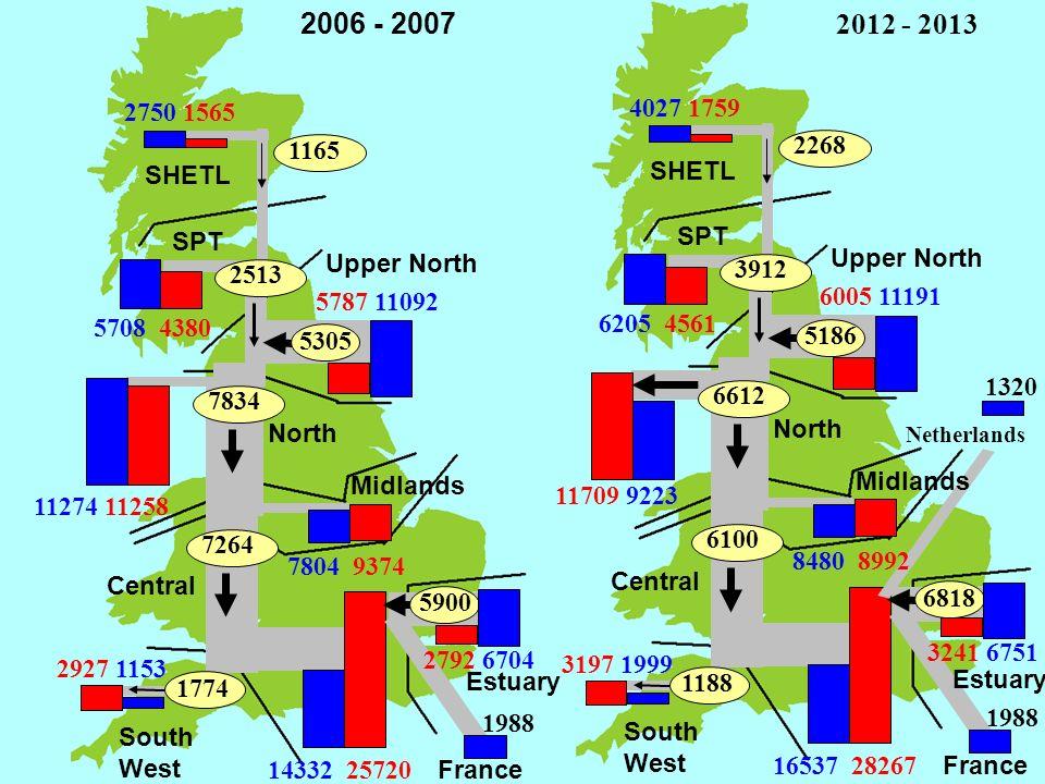 2 2 SHETL 2750 1565 Upper North 5787 11092 SPT 5708 4380 Midlands 7804 9374 North 11274 11258 Central 14332 25720 South West 2927 1153 1988 France 116