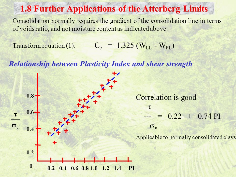 1.8 Further Applications of the Atterberg Limits Consolidation normally requires the gradient of the consolidation line in terms of voids ratio, and n