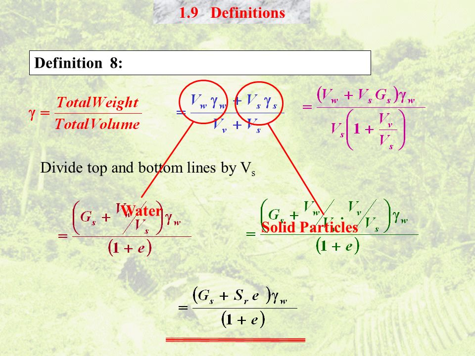 Definition 8: Divide top and bottom lines by V s Solid Particles Water 1.9 Definitions