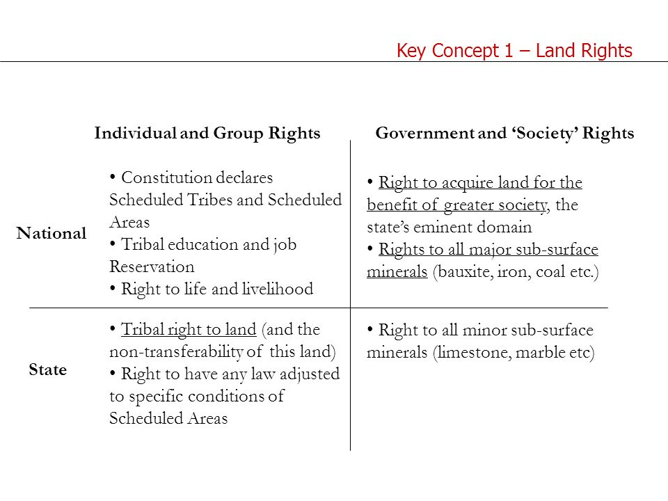 Key Concept 1 – Land Rights Individual and Group RightsGovernment and Society Rights National State Constitution declares Scheduled Tribes and Scheduled Areas Tribal education and job Reservation Right to life and livelihood Tribal right to land (and the non-transferability of this land) Right to have any law adjusted to specific conditions of Scheduled Areas Right to acquire land for the benefit of greater society, the states eminent domain Rights to all major sub-surface minerals (bauxite, iron, coal etc.) Right to all minor sub-surface minerals (limestone, marble etc)
