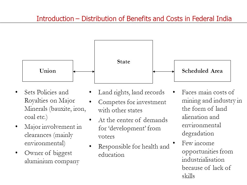 Introduction – Distribution of Benefits and Costs in Federal India Sets Policies and Royalties on Major Minerals (bauxite, iron, coal etc.) Major involvement in clearances (mainly environmental) Owner of biggest aluminium company Land rights, land records Competes for investment with other states At the center of demands for development from voters Responsible for health and education Faces main costs of mining and industry in the form of land alienation and environmental degradation Few income opportunities from industrialisation because of lack of skills Union State Scheduled Area