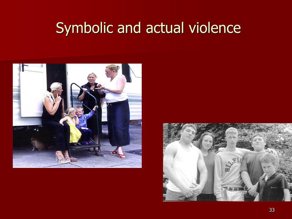 33 Symbolic and actual violence Symbolic and actual violence