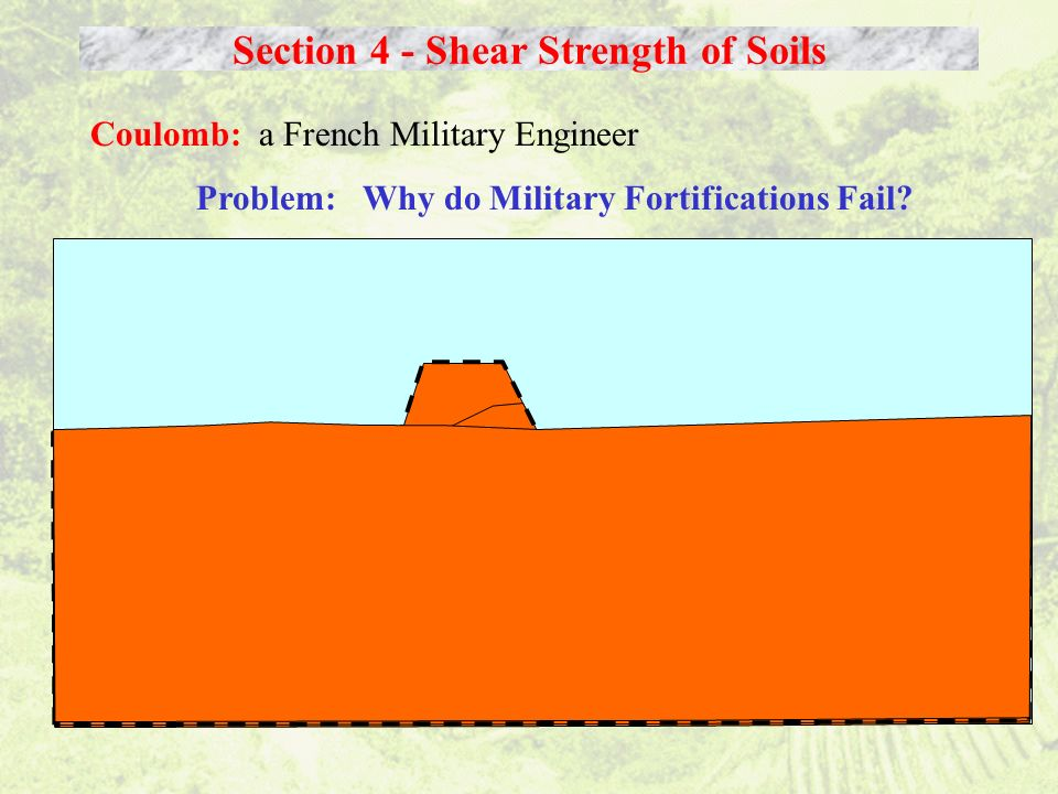 Section 4 - Shear Strength of Soils Coulomb: a French Military Engineer Problem: Why do Military Fortifications Fail?