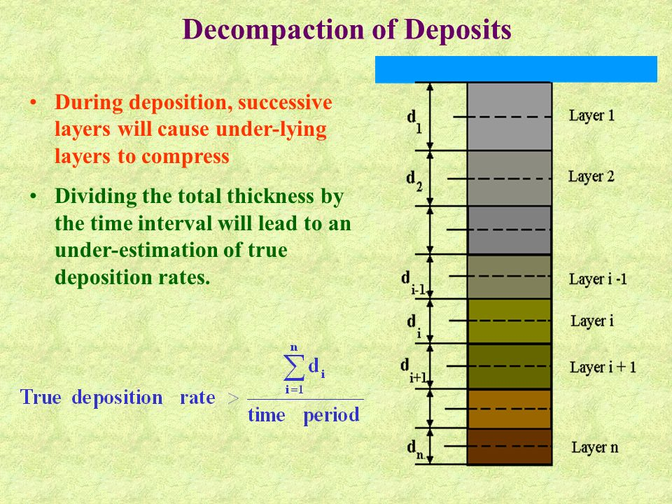 Decompaction of Deposits During deposition, successive layers will cause under-lying layers to compress Dividing the total thickness by the time interval will lead to an under-estimation of true deposition rates.