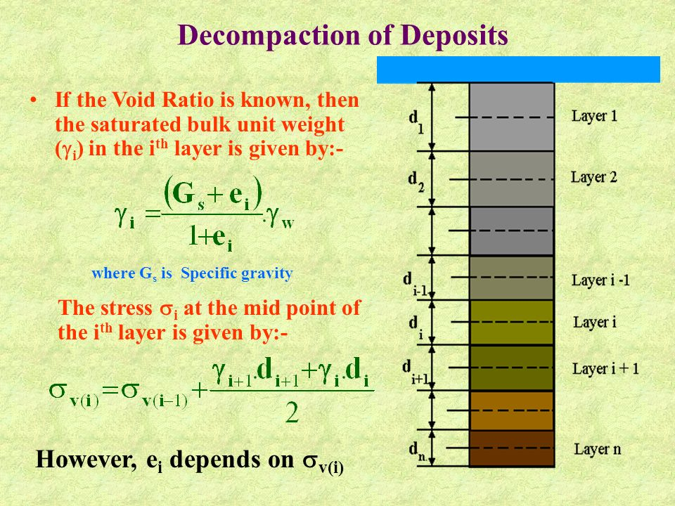 Decompaction of Deposits If the Void Ratio is known, then the saturated bulk unit weight ( i ) in the i th layer is given by:- However, e i depends on v(i) where G s is Specific gravity The stress i at the mid point of the i th layer is given by:-