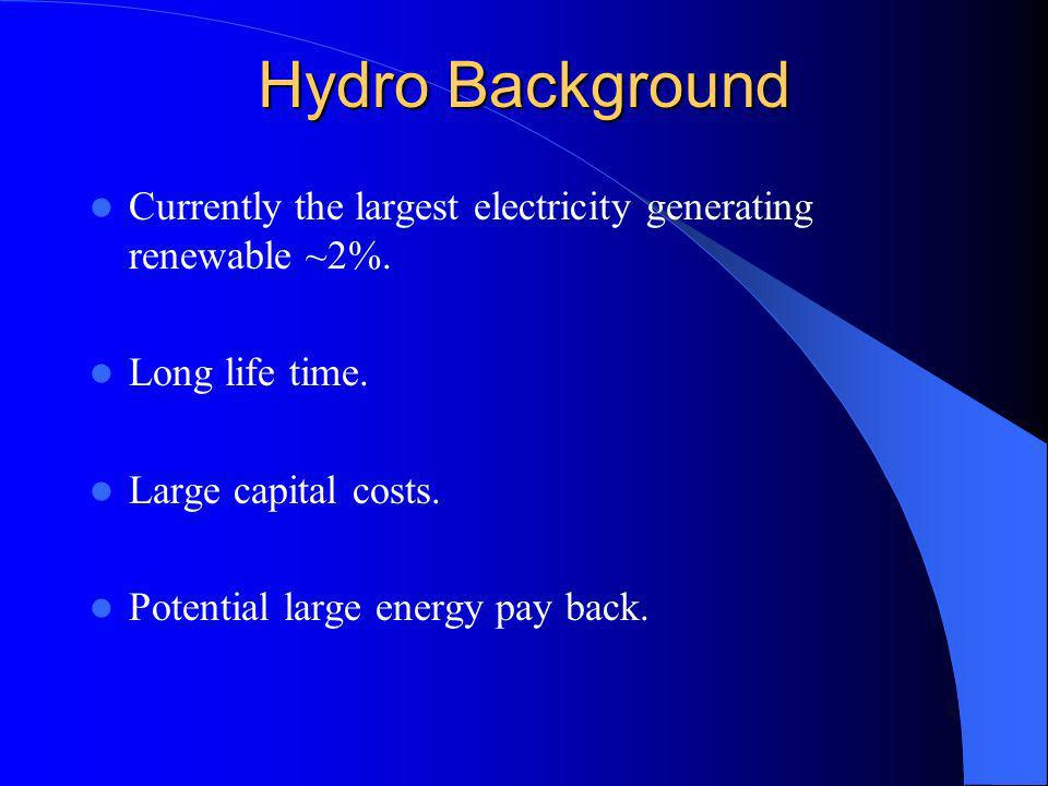 Types of Hydro Power Large hydro > 5MW.– ~ 95%. – Dams/reservoir storage.